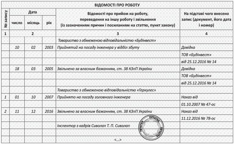 Кто поможет купить запись в трудовую книжку украины справка из банка для визы в италию срок